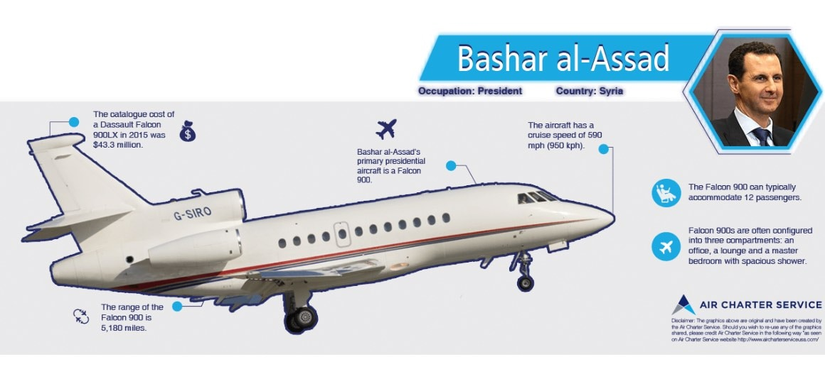 An infographic featuring the details of Bashar al-Assad's private aircraft