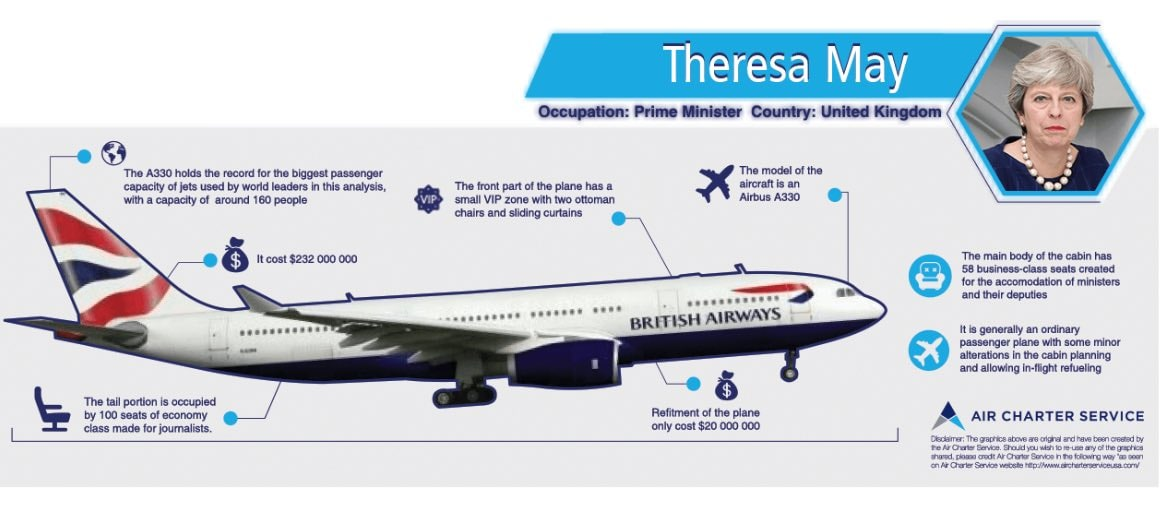 An infographic featuring the details of Theresa May's private aircraft